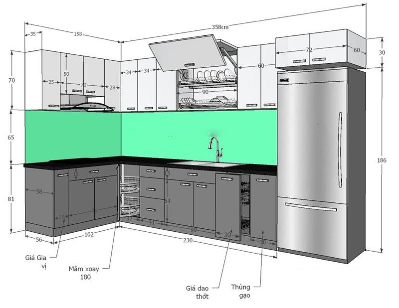 Kích thước tủ bếp tiêu chuẩn cho người Việt hợp phong thuỷ - Nội thất Mộc Style